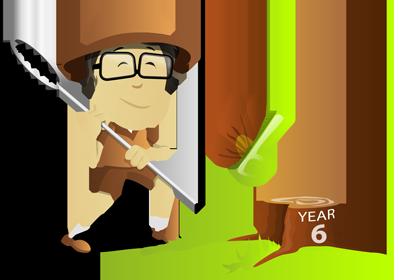 Helpful Ideas Year 6 English With English Tutor Perth - Ezy Math ...